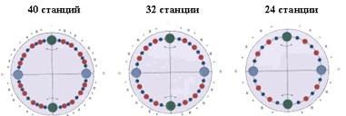 Схема расположения инструмента