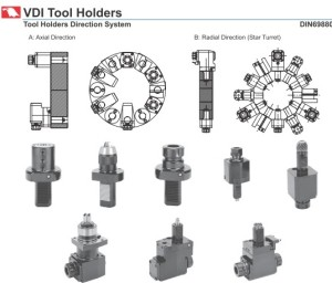 VDI держатели инструмента