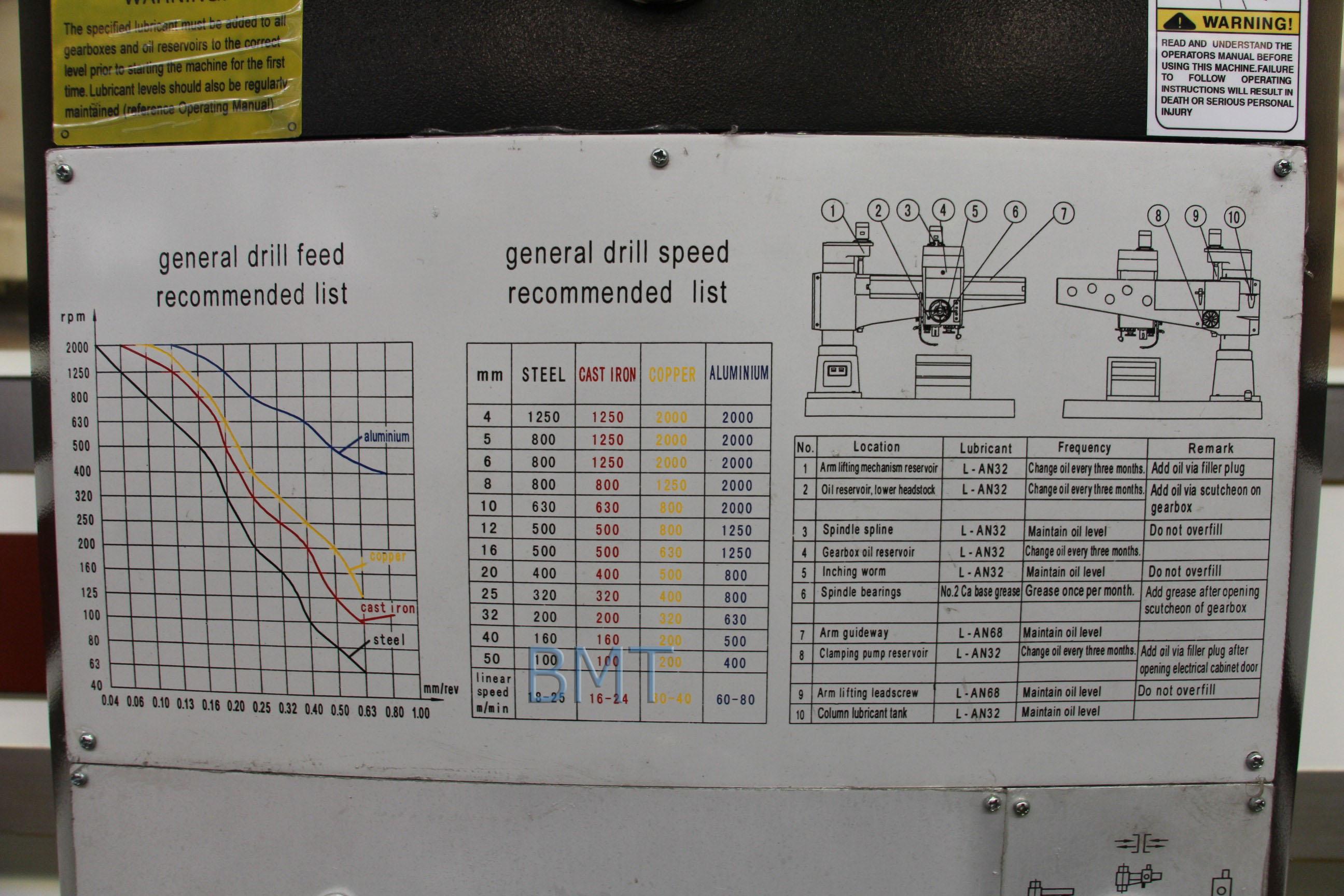 Радиально-сверлильный станок Z3050х16/1